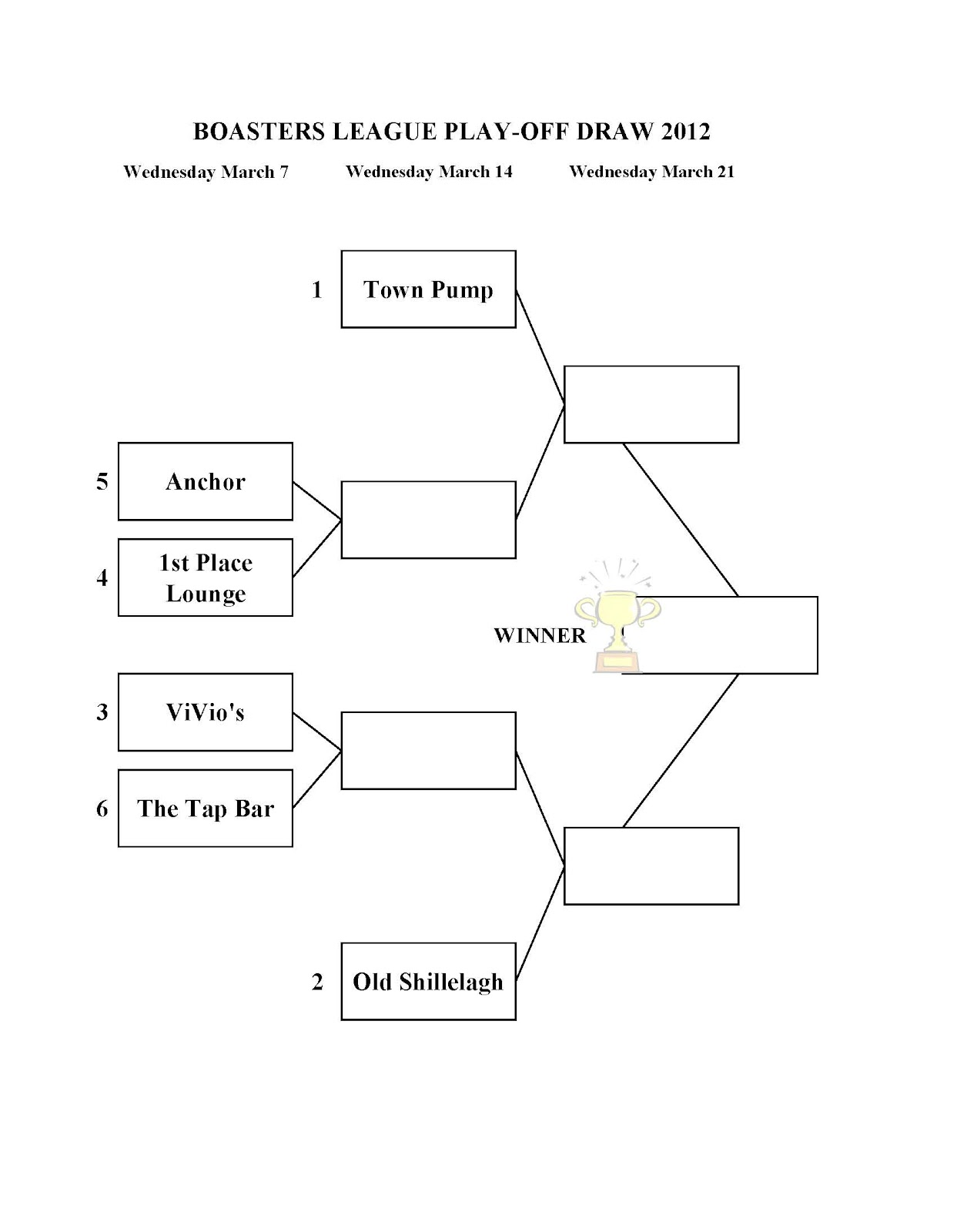 how to make round robin draw with 8 teams