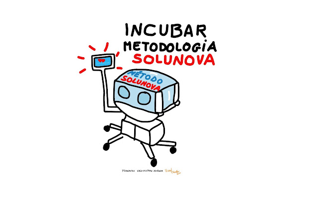 INCUBAR METODOLOGÍA SOLUNOVA