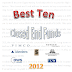 Top 10 Best Closed End Funds 2012 & 2013
