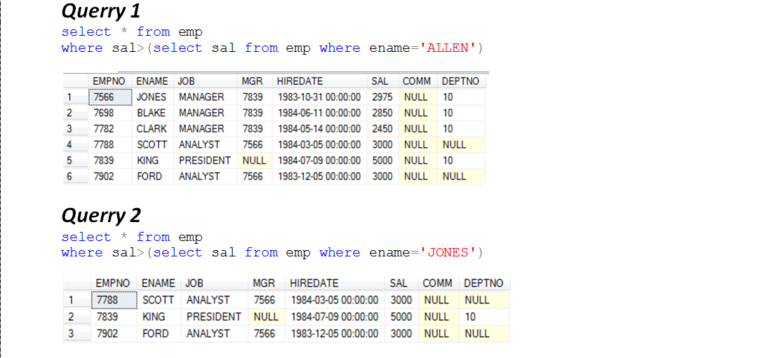 all sql queries with examples pdf