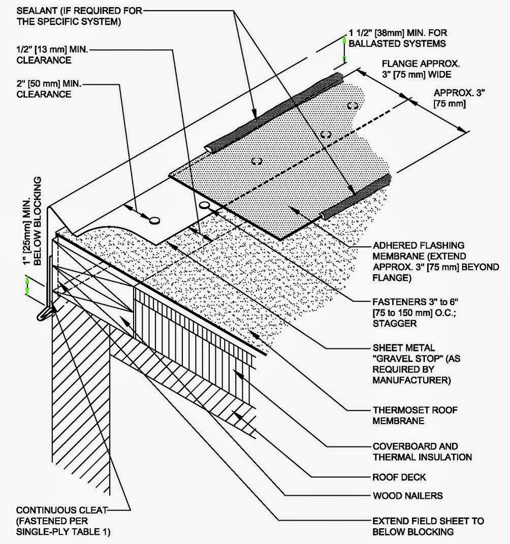 Good Roof Tech Talk: The Diffence Is In The Construction Details   Single Ply