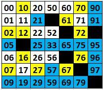 prediksi angka main togel hari ini