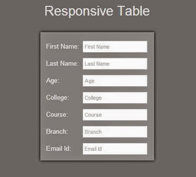 Tutorial To Design Responsive Table Using HTML And CSS.
