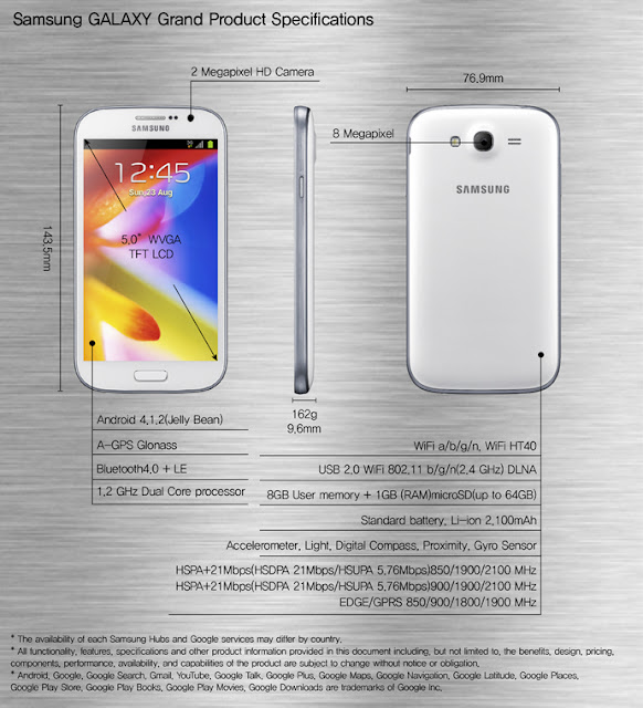 Samsung Galaxy Grand specs
