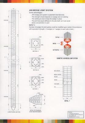 Data teknis tiang pancang JHS Square Pile