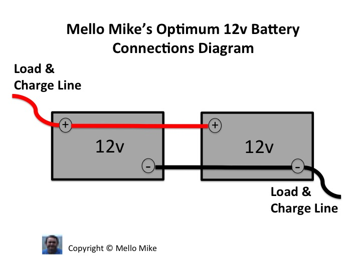 of optimum wiring for 12 volt and 6 volt batteries are