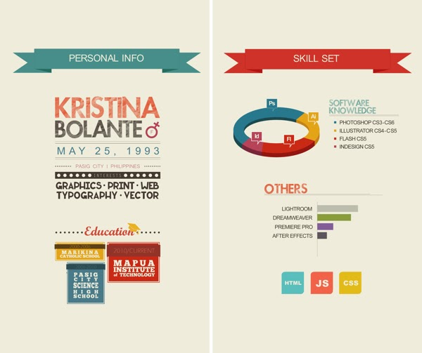 10 Wonderful Examples of Interactive Infographics