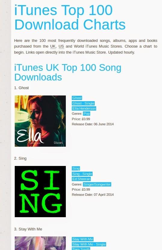 Itunes Chart 100 Uk: Ella Henderson - on her own: Ella no. 1 on iTunes UK Top 100 Song rh:ellavideos.blogspot.com,Chart