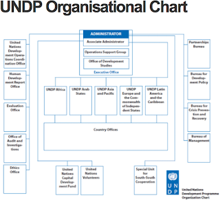 european union and united nations organization Un in action reports on the work of the united nations and its  refugees, unhcr, food and agriculture organization  of the united kingdom, on the.