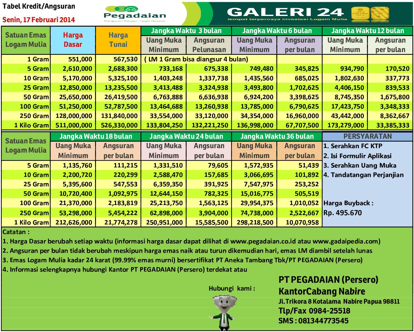 harga emas dan tabel kredit emas pegadaian 17 februari 2014