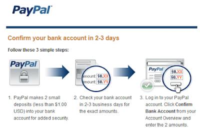 PayPal Hesabına Banka Hesabı Ekleme