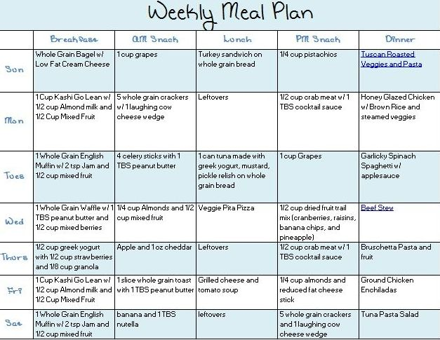 Learning The Ropes One Recipe At A Time Weekly Meal Plan