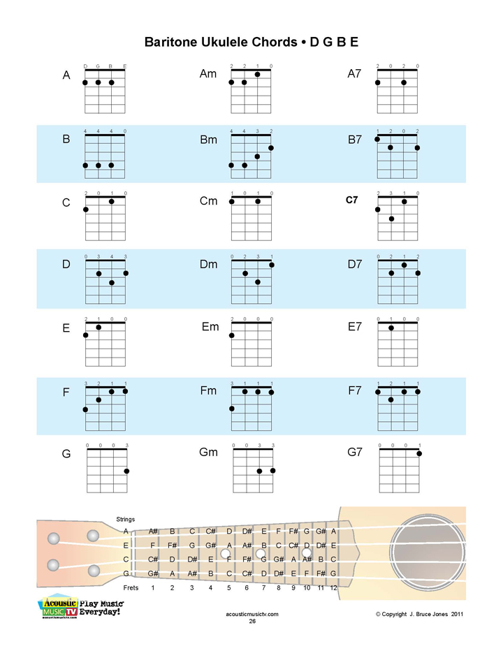 Acoustic Music Tv Baritone Ukulele Chord Chart And Key Chart