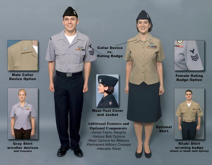US Navy Service Uniforms