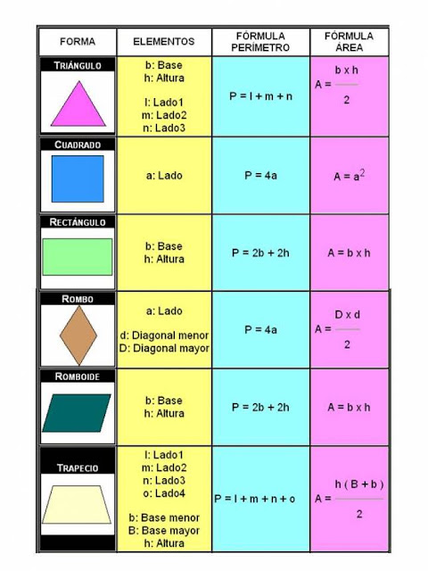 Figuras geometricas nombres y imagenes - Imagui