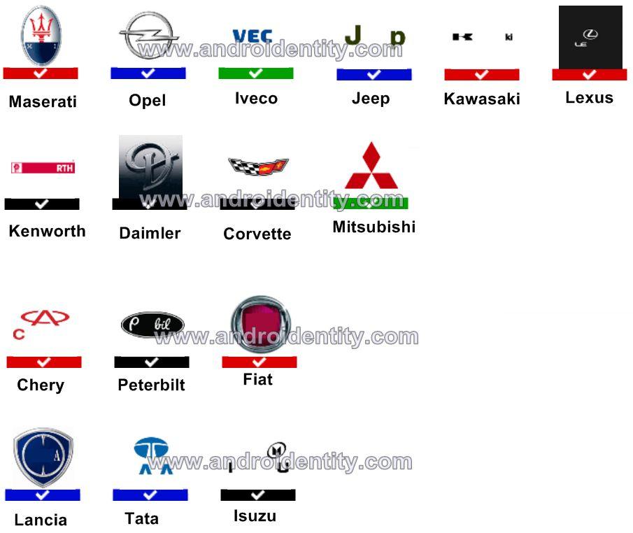 Very Popular Logo: Car Logo ( Part 01 )