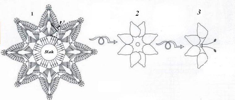 Rita C.  Only Handmade!: Farfalla 3D a Uncinetto con Schema