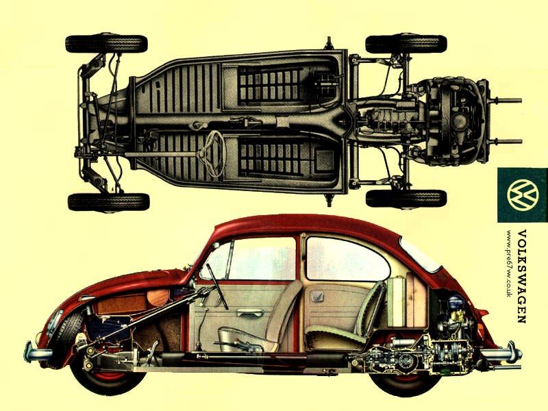 Volkswagen escarabajo vochos vw sedan diagrama for Vw beetle motor parts