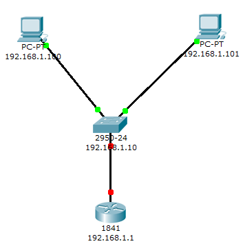 how to connect three routers in cisco packet tracer