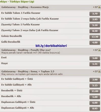 Galatasaray Beşiktaş maçı için açılan özel bahisler ve oranları