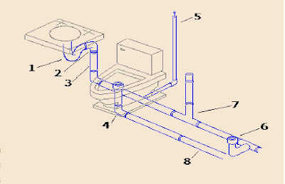 Instalaciones hidraulicas for Piezas sanitarias para banos