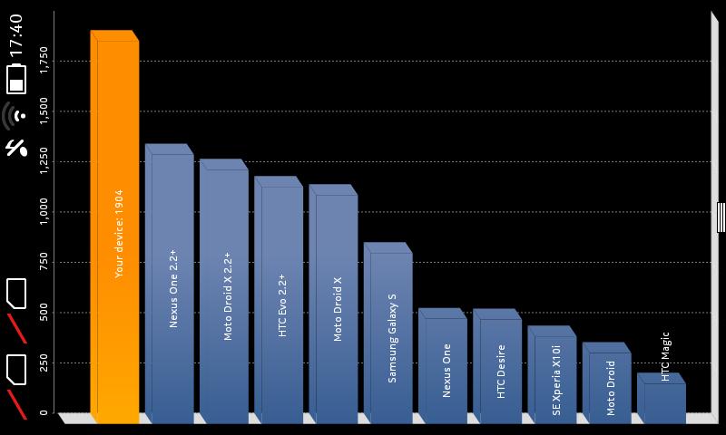 quadrant_benchmark_results