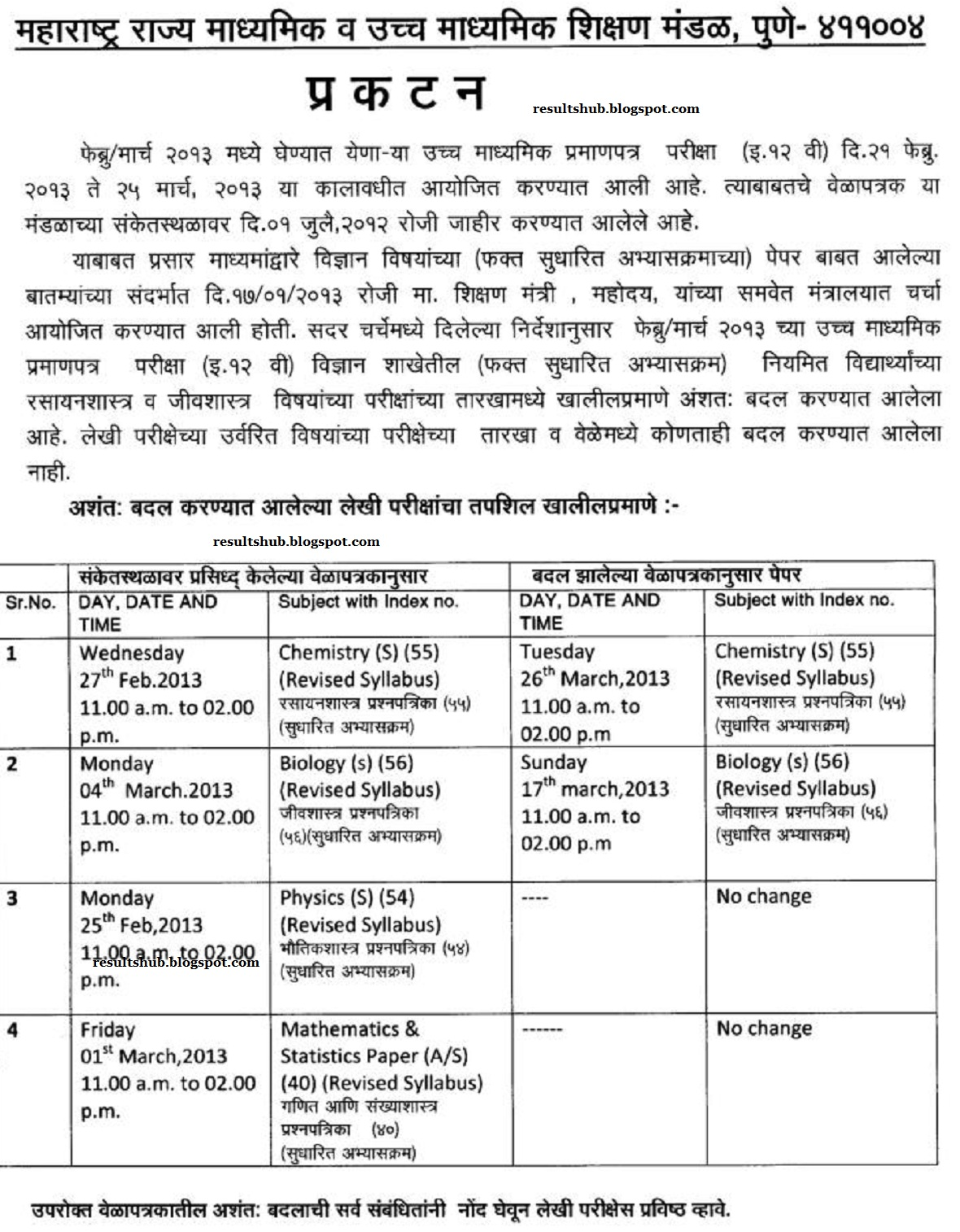 hsc 2013 maharashtra board new timetable