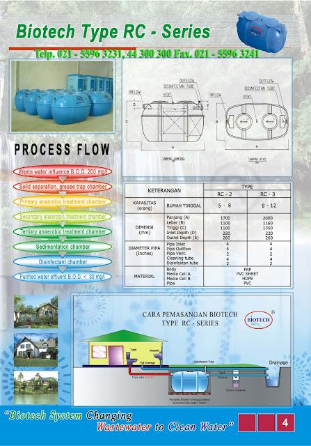 brosur septic tank biotech, septic tank modern dan baik, biofil asli, katalog
