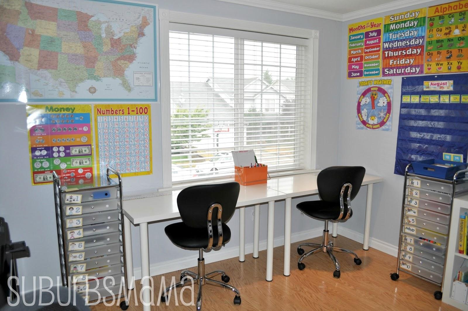 Suburbs mama home office aka home school room for Home school room ideas