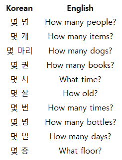 how to say question in korean