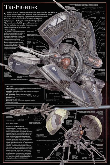 Arte Conceptual En Imagenes Star Wars