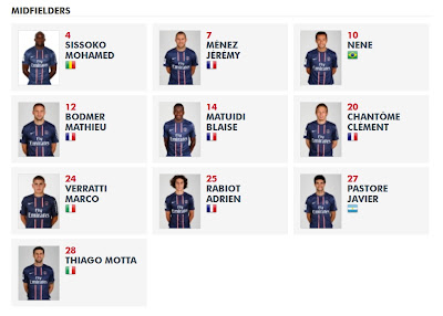 Paris Saint-Germain FC - Midfielders 2012-2013