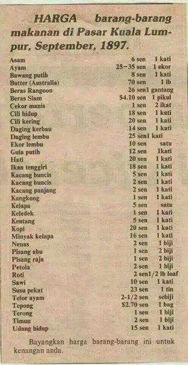 Harga Barang Di Pasar Kuala Lumpur Tahun 1897
