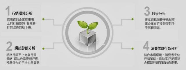 【免費送】企業級官方購物網站|網頁設計|網站設計|網站建置|購物車系統