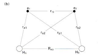 longitud angulo energia y polaridad de enlace