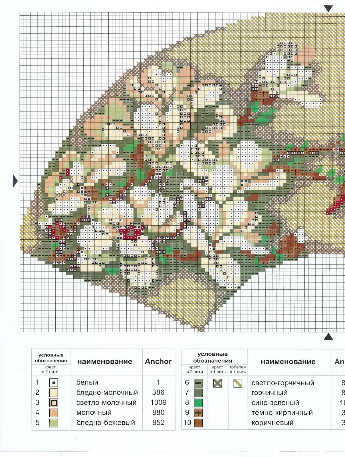 Схемы вышивки крестом вееров 68