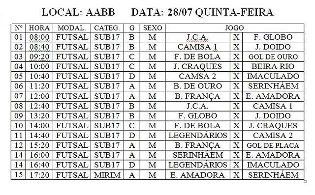 Tabela oficial dos jogos da 10ª Copa Limão