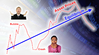 Composition image of ascending asset prices. There are two people illustrated. One seems horrified during price correcting crashes. The other seems ecstatic as during peaking bubbles.