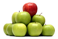 An Apple A Day Keeps CRM Failure Away, crm success