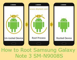 How to Root Samsung Galaxy Note 3 SM-N9008S