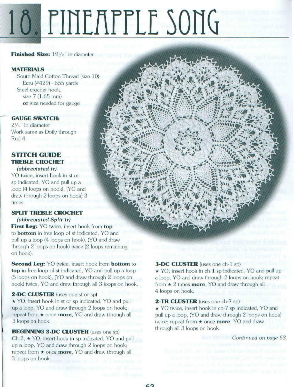 Схемы для ковров из шнура крючком схемы