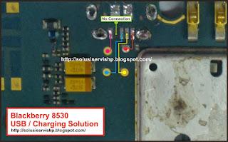 Blackberry 8530 No Charging / USB Ways