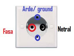 Cara Menyambung Kabel pada Stop Kontak