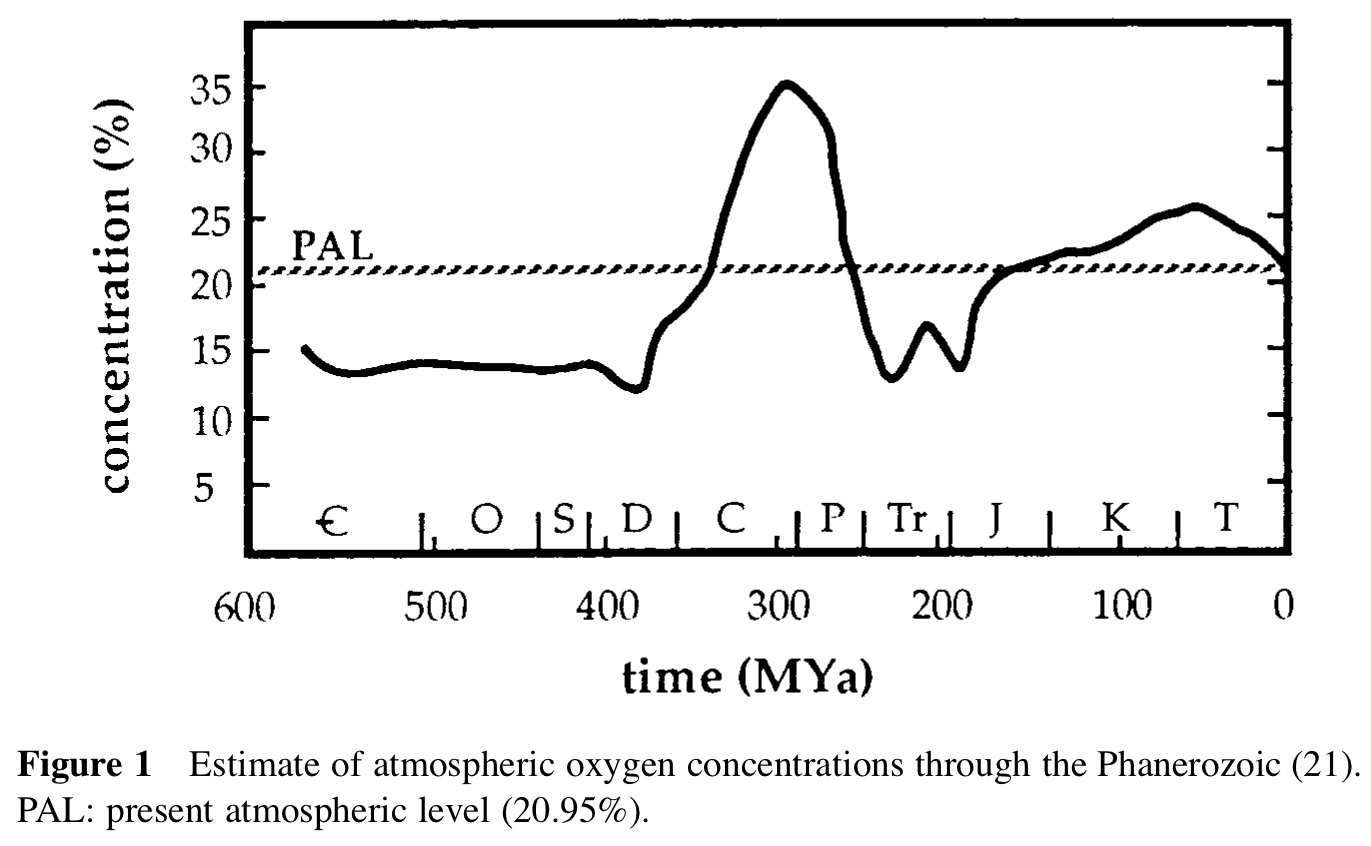 The Nazaroo Zone January 2013 Diagram Of An Oxygen Atom Photo Album Diagrams Levels Are Coordinated With Proposed Geological Ice Ages And Other Geophysical Phenomena Speculated To Have Occurred Usually Dated Using