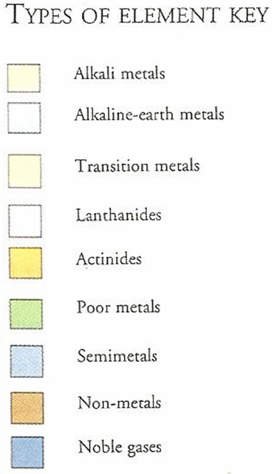 periodic table pictorial journey of metals part 2