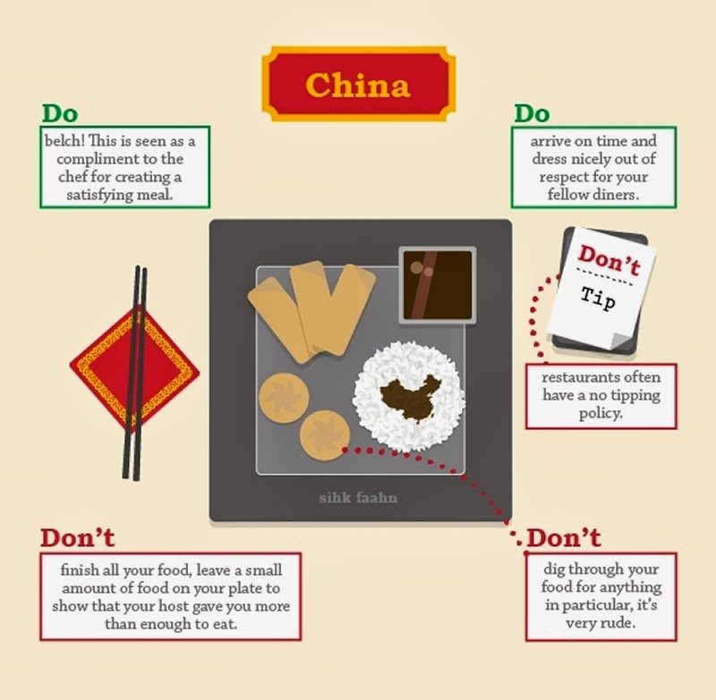 01-China-The-Restaurant-Choice-Dining-Etiquette-Around-the-World-www-designstack-co