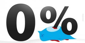 Pendapatan Dan Laba Twitter
