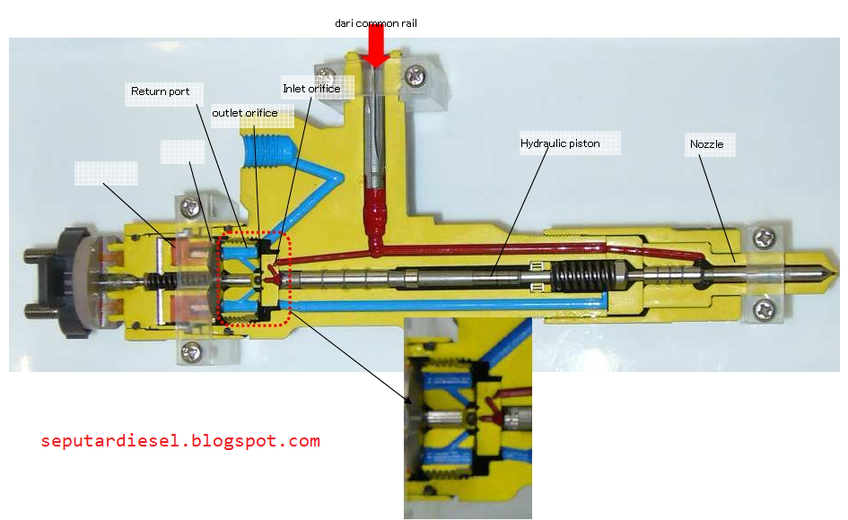 piston engine diagram internal combustion engine wiring