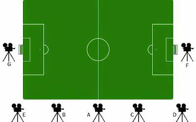 letak kamera dalam stadion sepakbola