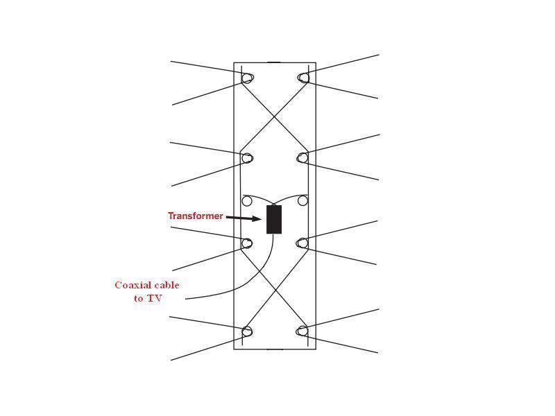 alpha romeo  tv antenna from coat hanger